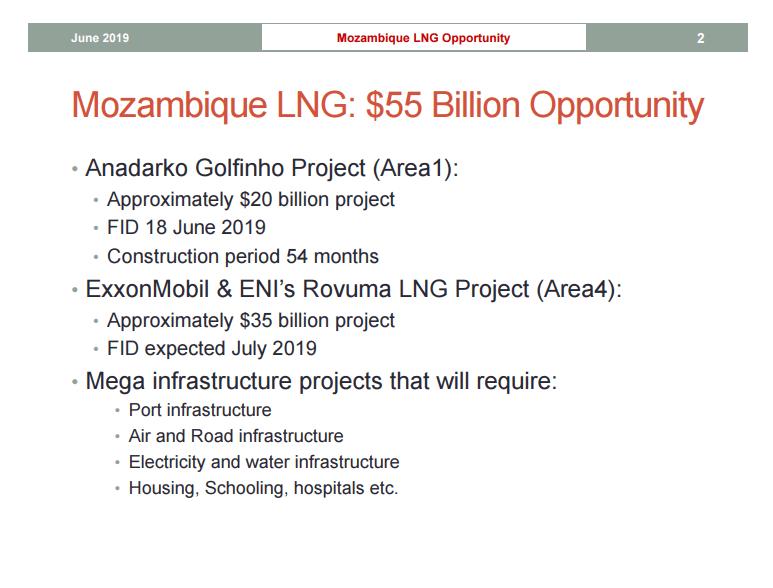 Mozambique LNG $55 Billion Opportunity – Presentation